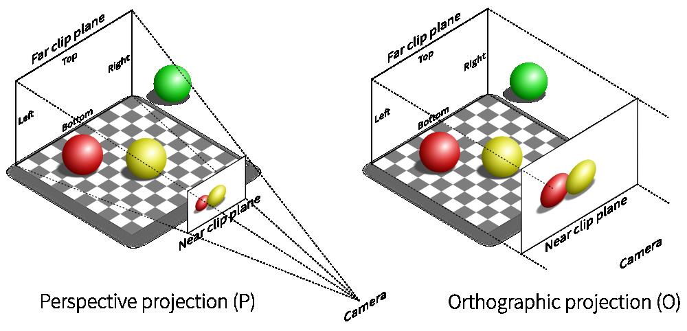 Lesson 21 - NeHe, three js and WebGL - Tutorial - GeoFX